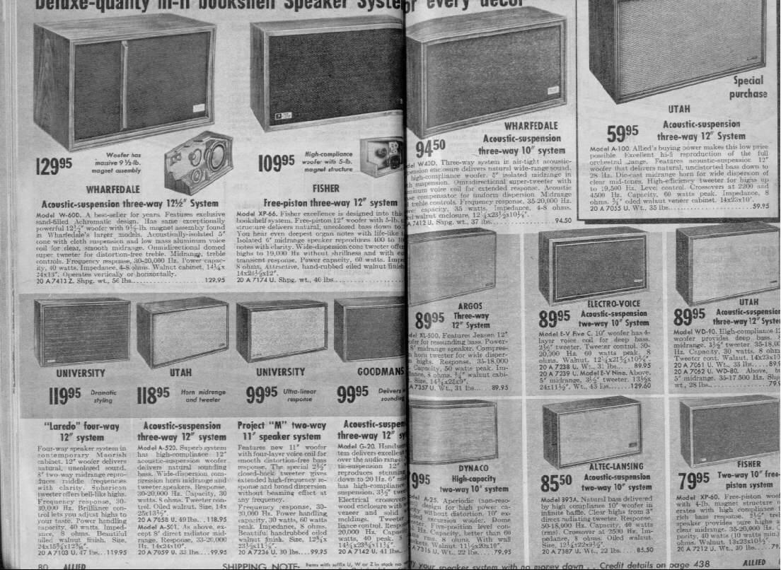 Radio 1970 1970 Allied Radio Catalog